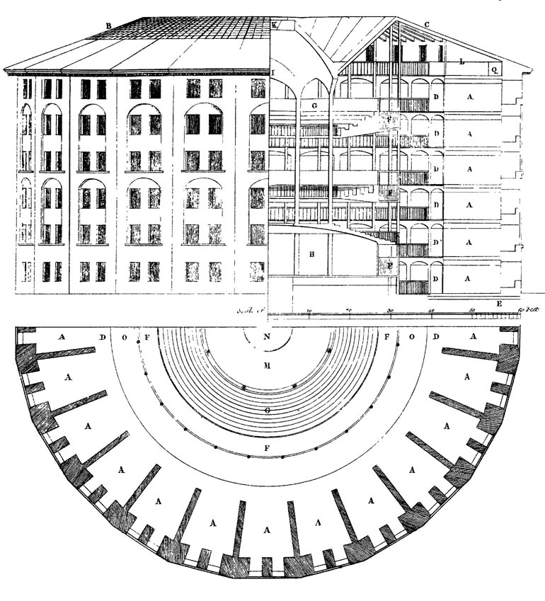Skizze Panopticon nach einer Skizze von Jeremy Bentham (1791)