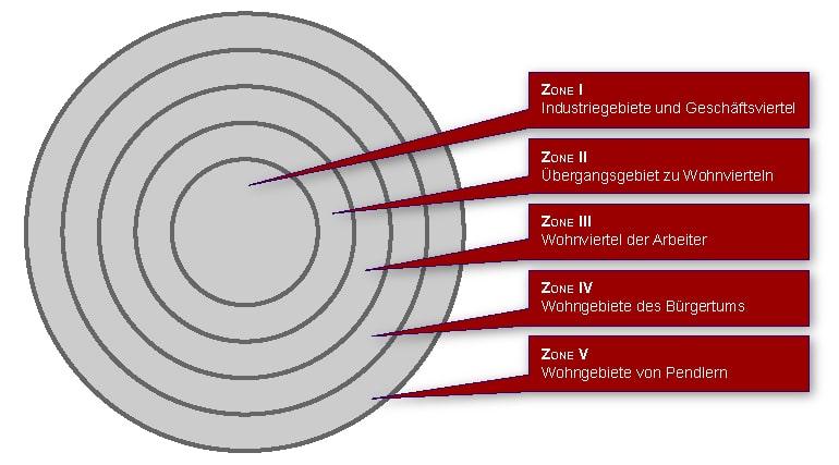 Soziale Desorganisation – Zonenmodell